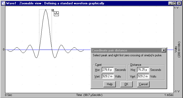 Graphical wave definition